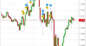The market crash